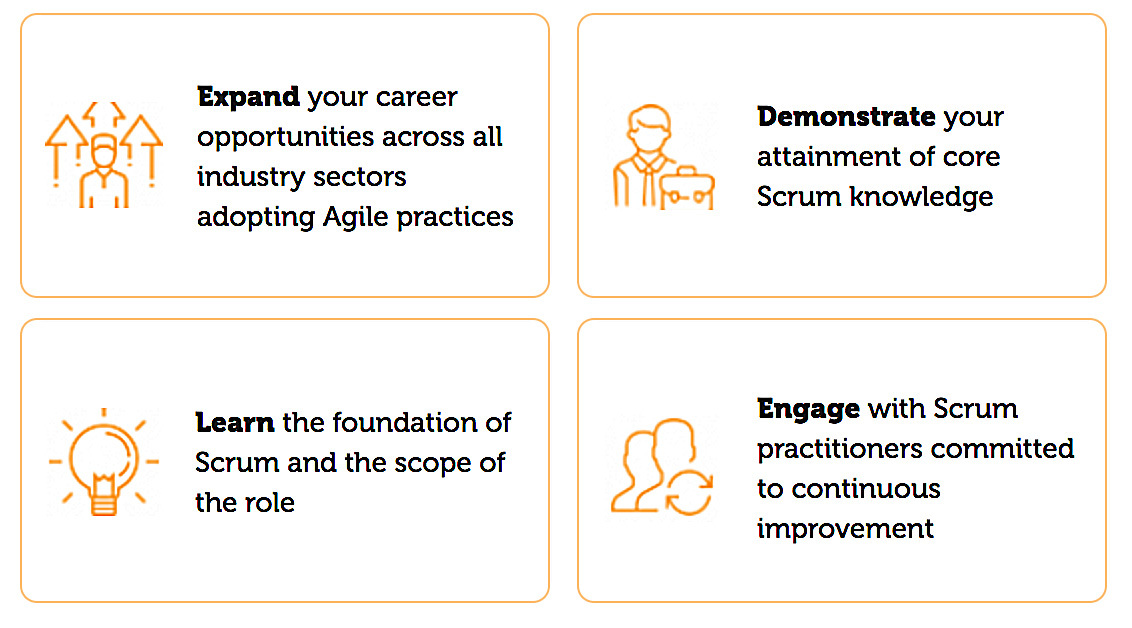 Scrum Alliance Csm Certification Test