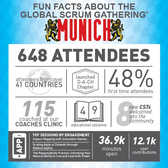 SGMUN_Infographic